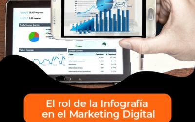 El Rol de la Infografía en el Marketing Digital